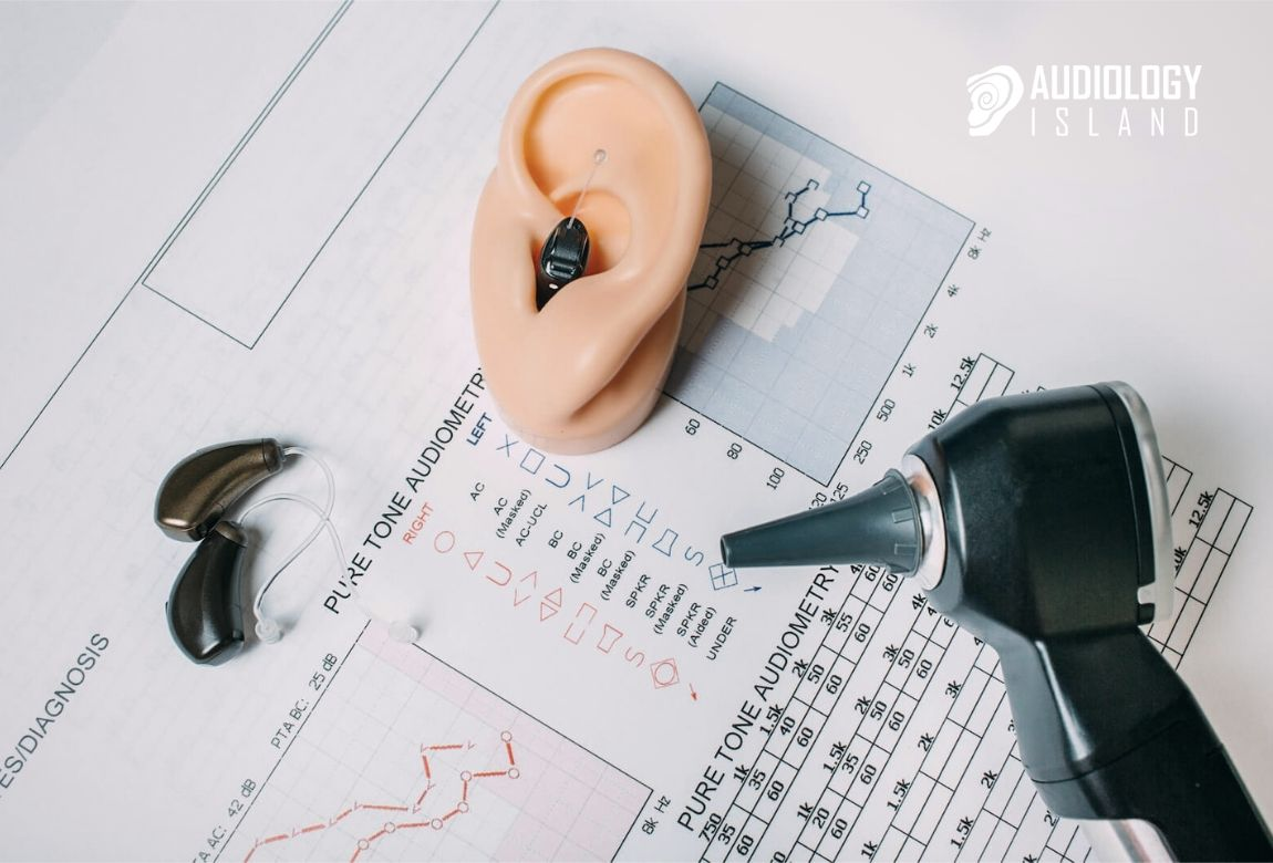 Simple Listening Devices