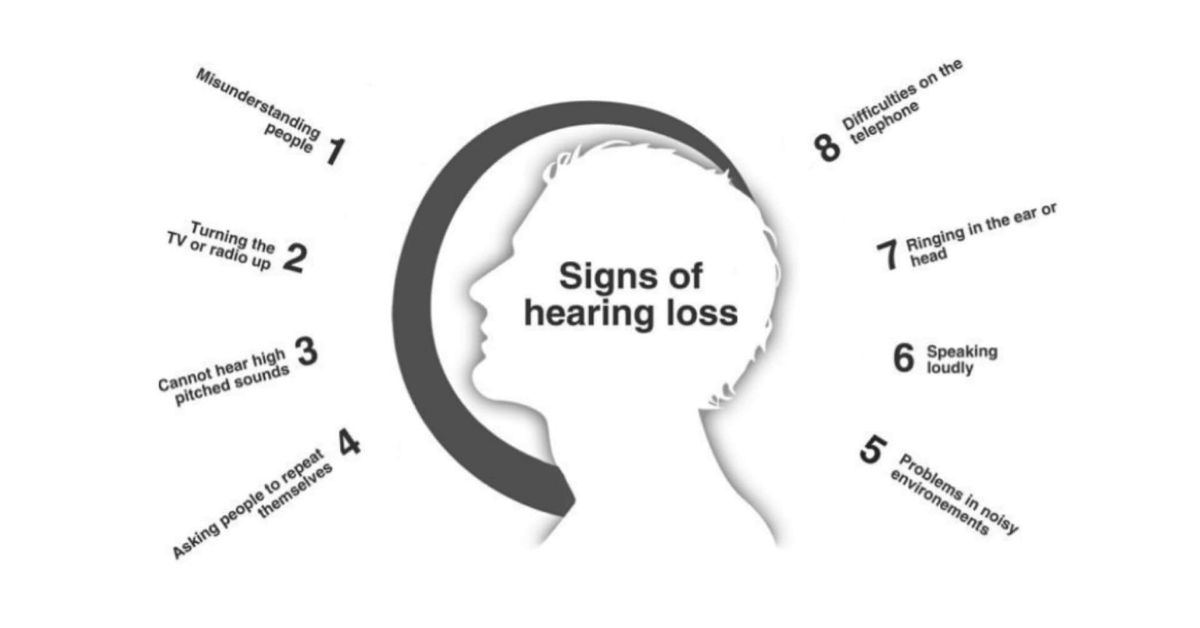 the first hearing loss symptoms